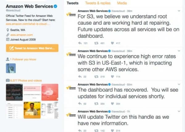 amazon s3 aws services down