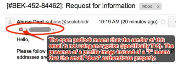 gmail little red padlock open