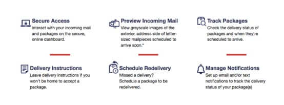 usps post office informed delivery options